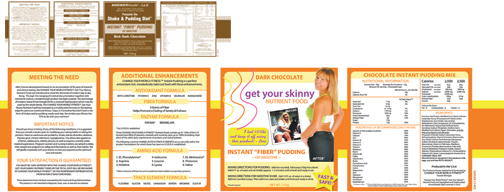 Get Your Skinny Nutrient Food labels